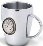 ClockCup