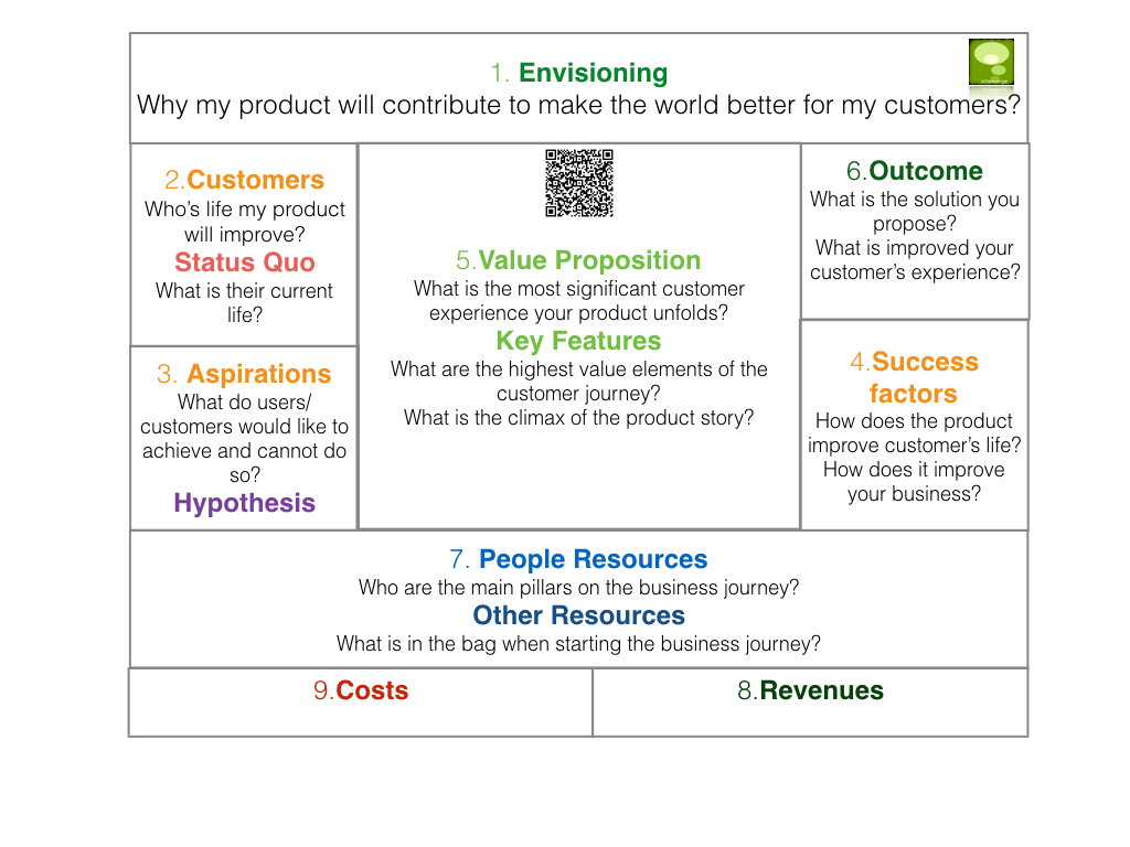 Storytelling Product Canvas.001